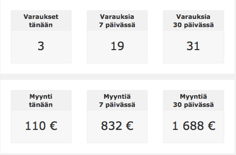 dashbaord-finnish